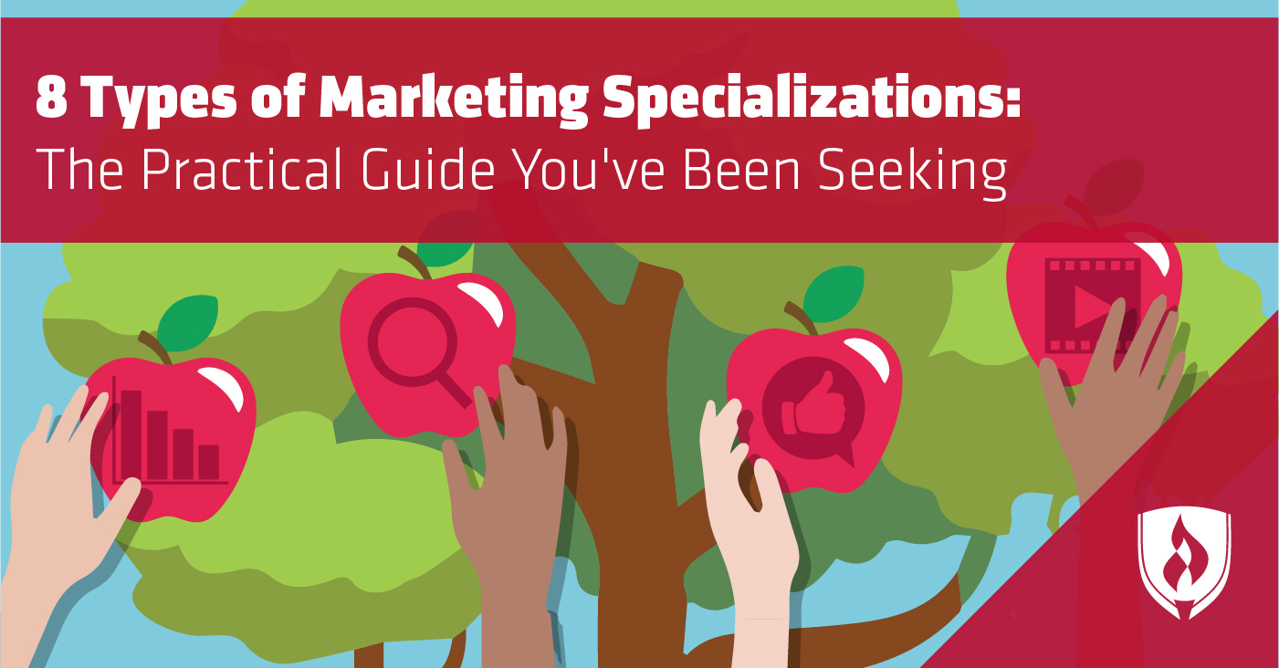 marketing specializations