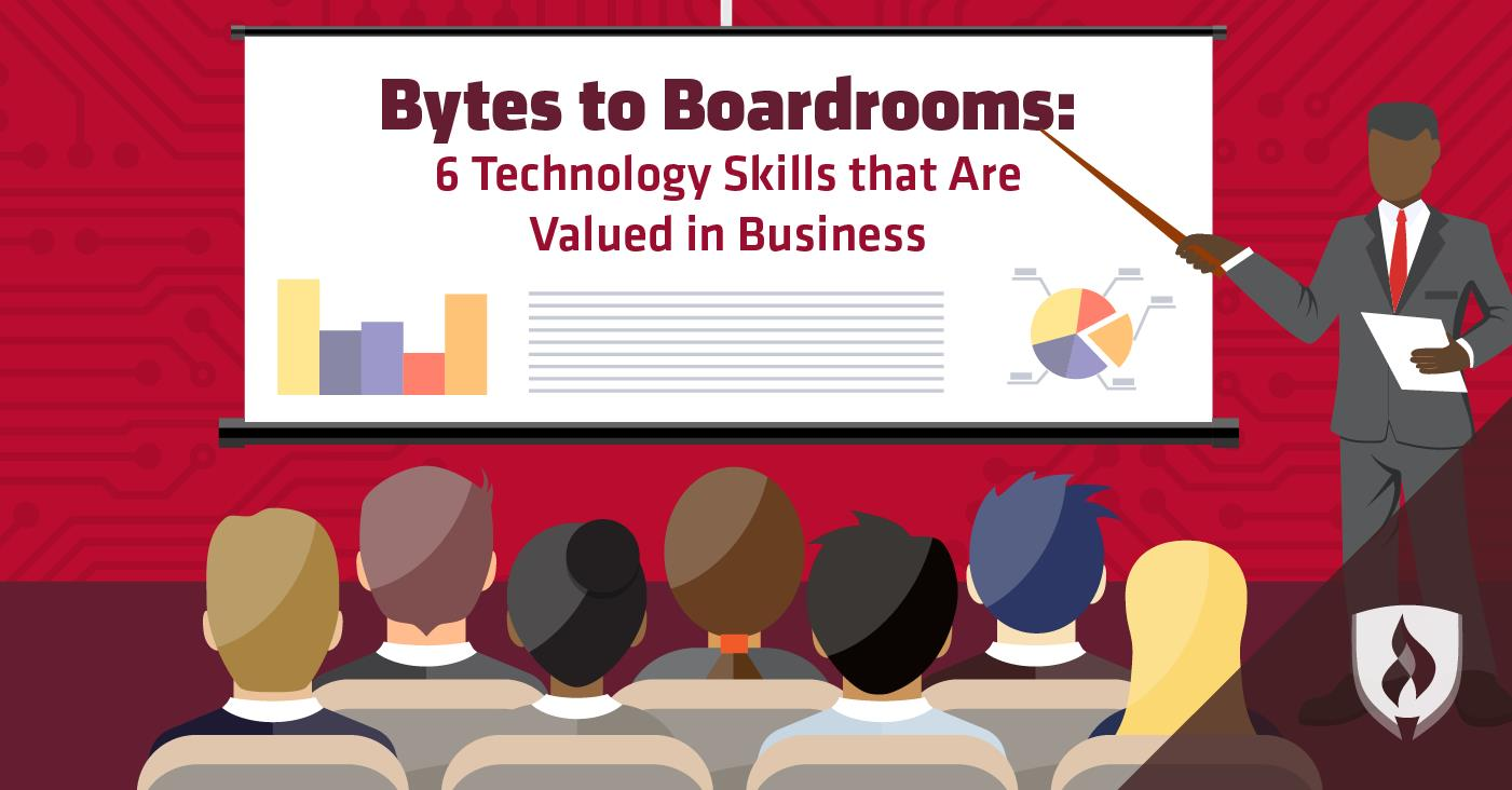 Technology Skills in Business