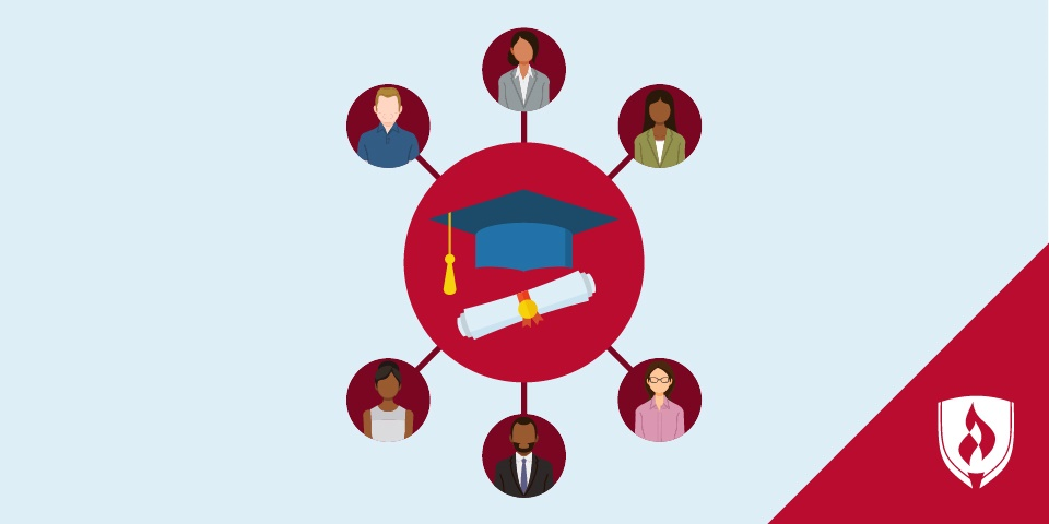 Illustration of a graduate cap and diploma with icons of different accounting professionals surrounding it