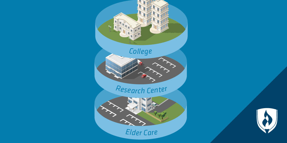 illustration of research center, elder care and college
