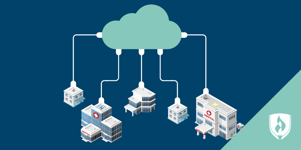 healthcare facilities connected through the cloud