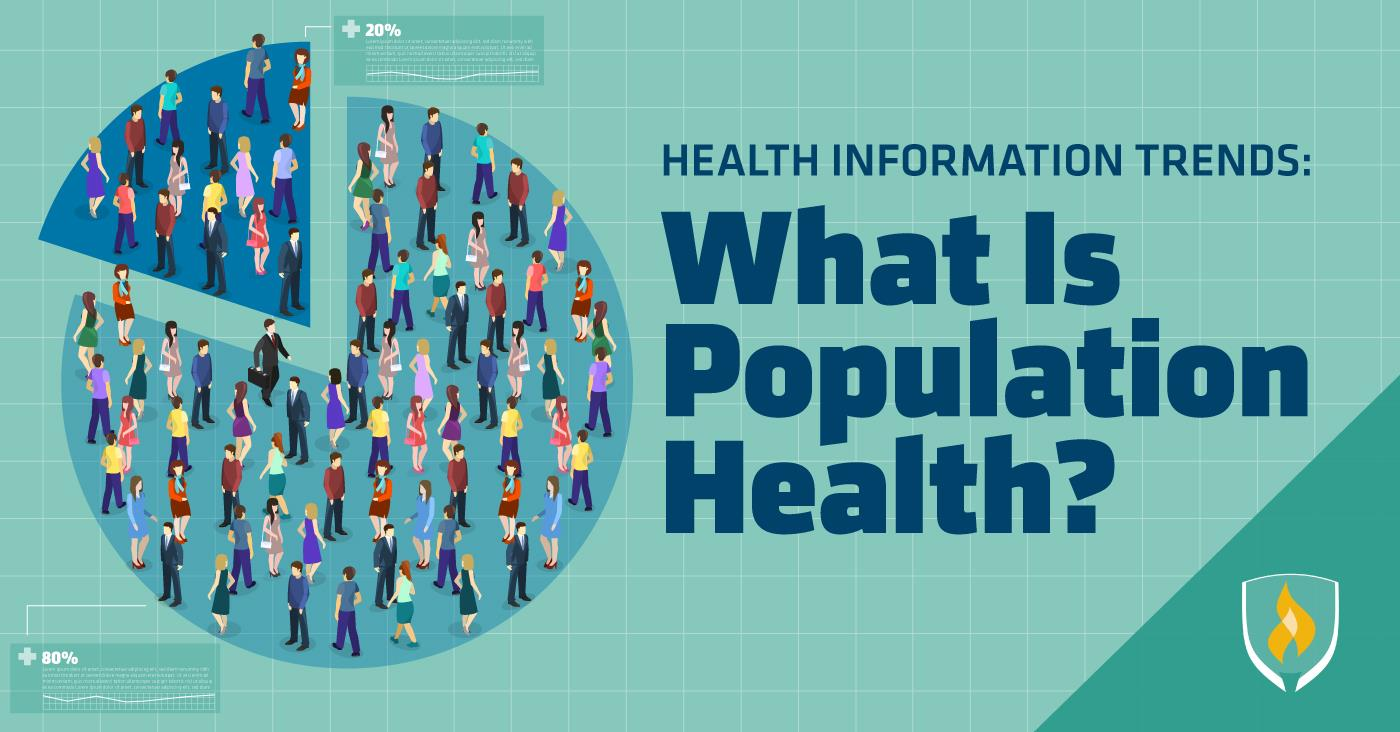 What is Population Health