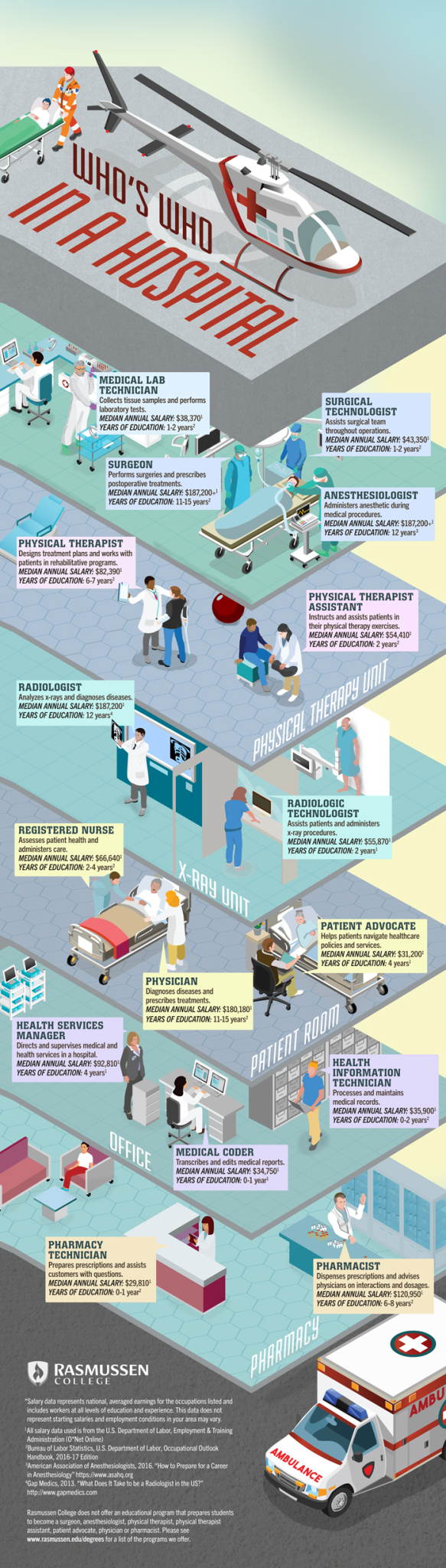 who's who in hospital medical jobs infographic, described in detail below.