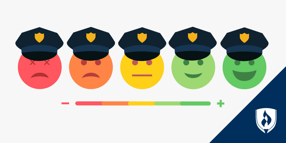 illustrated faces showing stress level