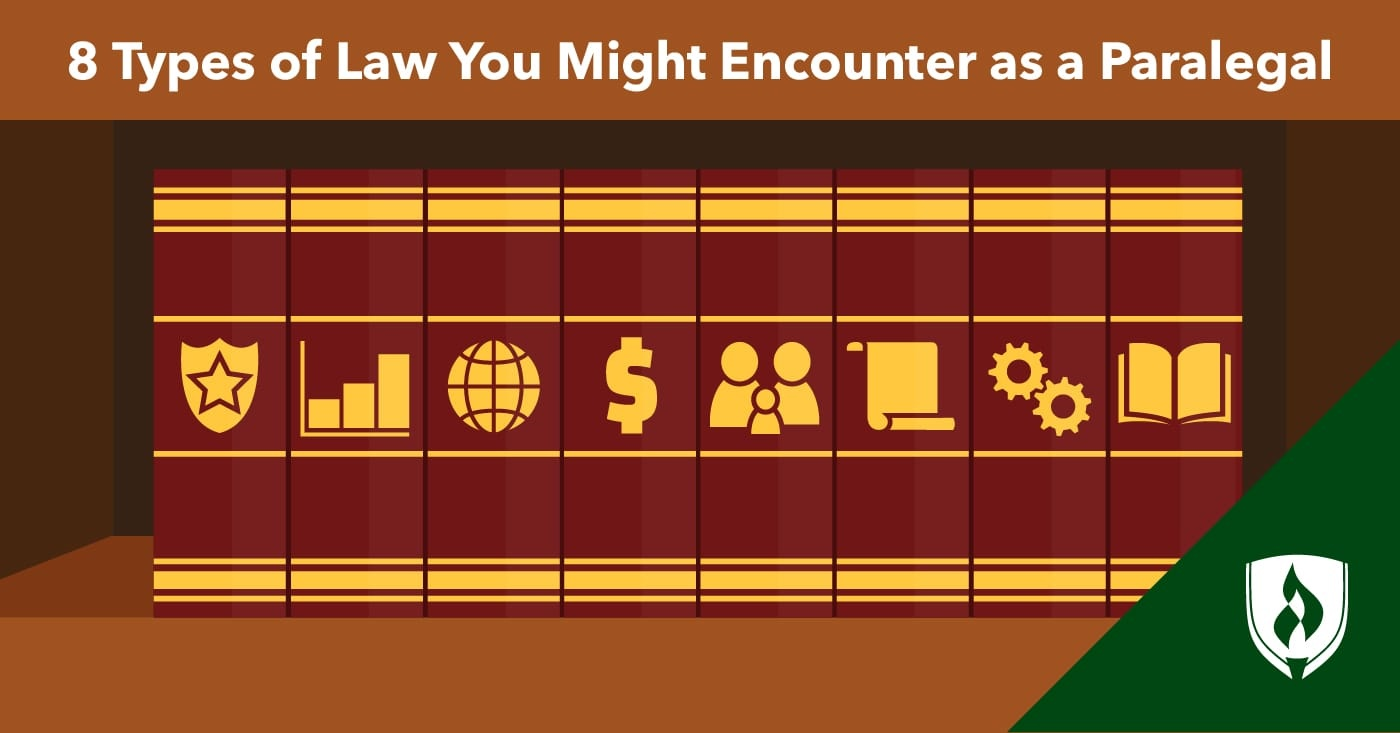 8 types of law you might encounter as a