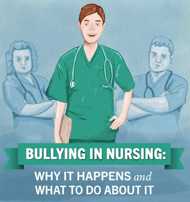 bullying in nursing social