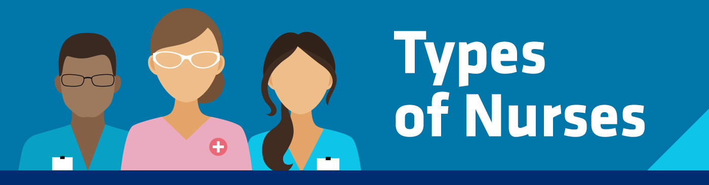 types of nurses header