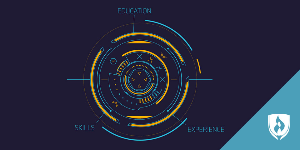 illustration of moving gears showing skills, education, experience