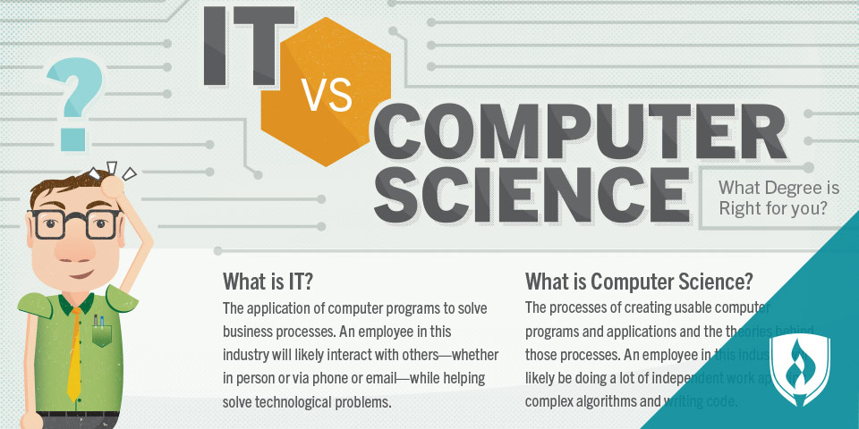 IT vs computer science