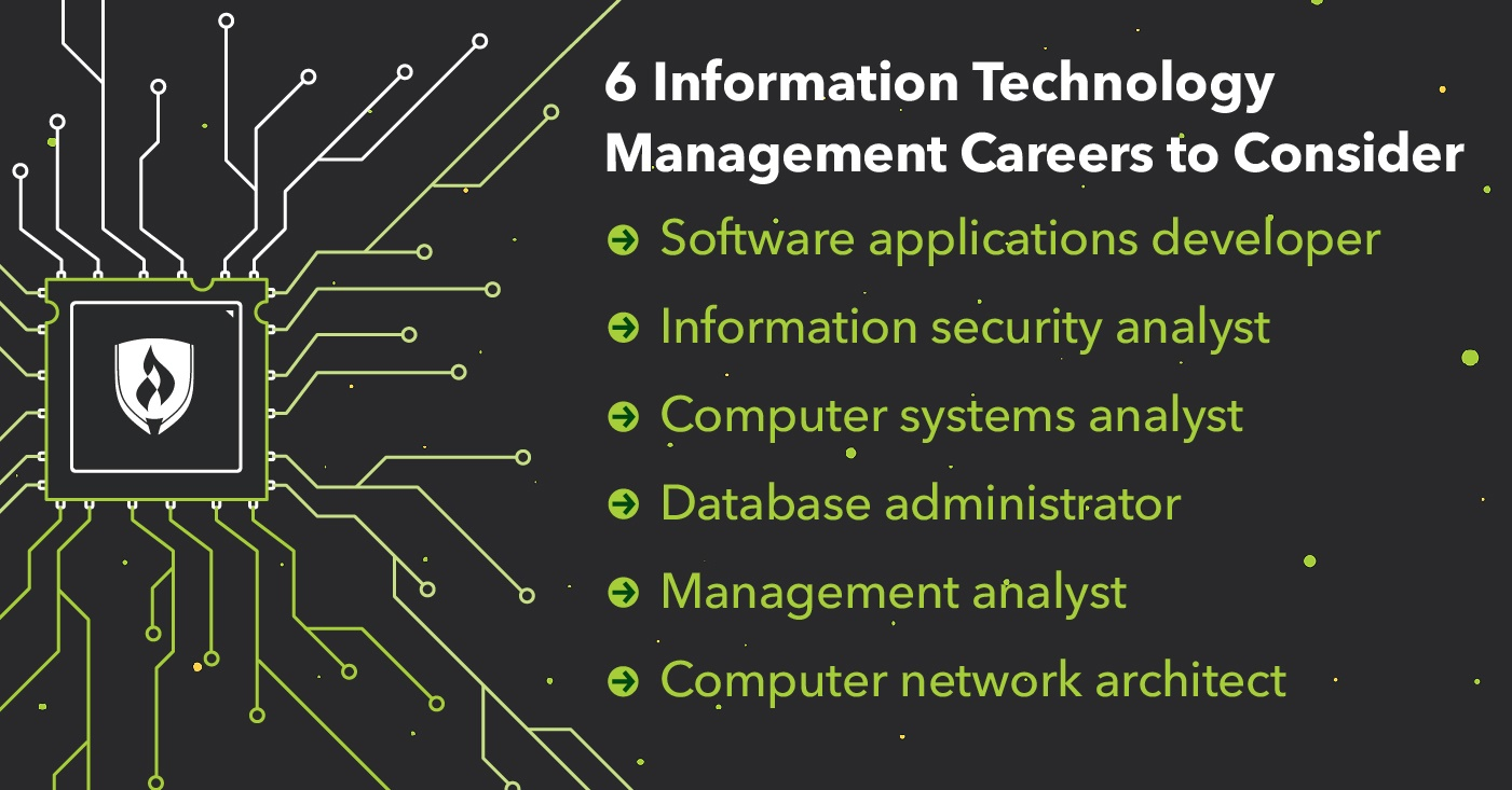 list of it management careers