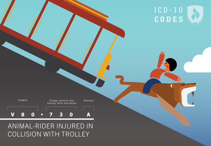 Strange ICD10 Codes Trolley Collision