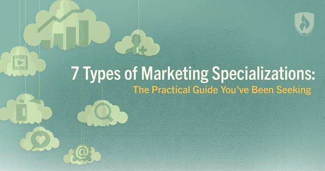 Types of Marketing Specializations