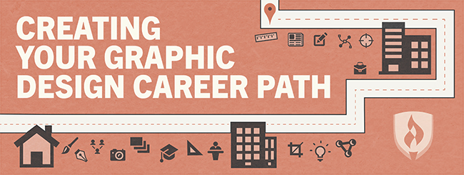 creating your graphic design career path