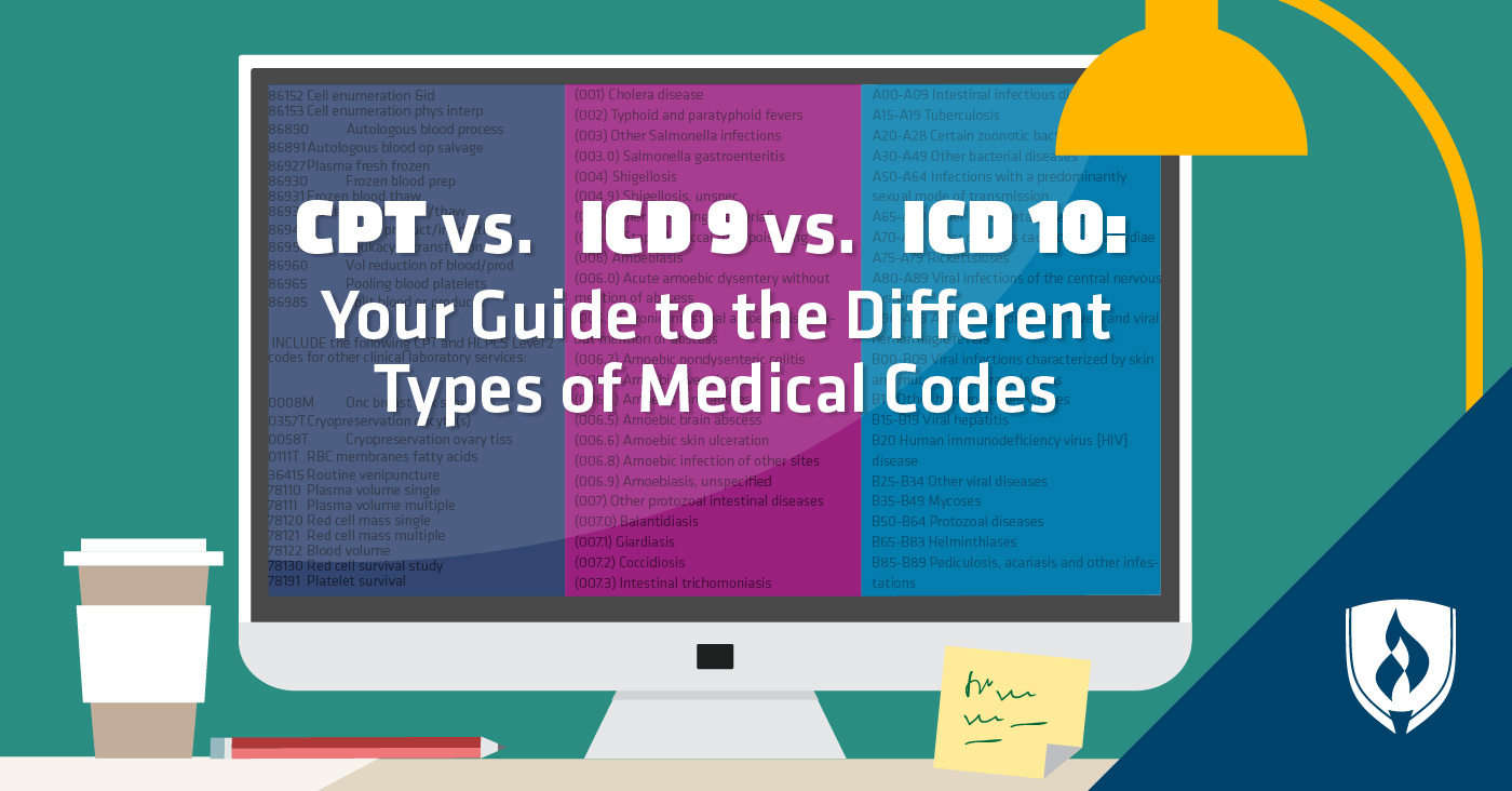 Types Of Medical Codes Cpt Vs Icd 9 Vs Icd 10