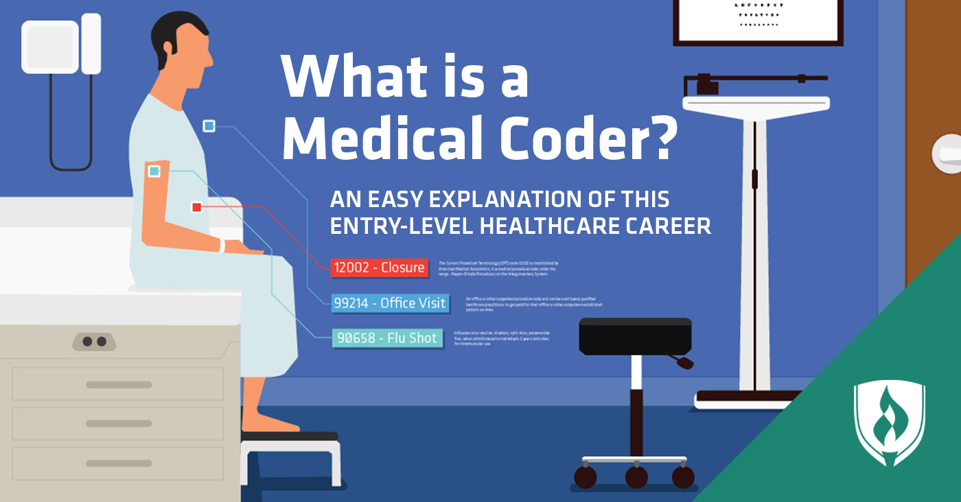 What Is A Medical Coder An Easy Explanation Of This Entry Level